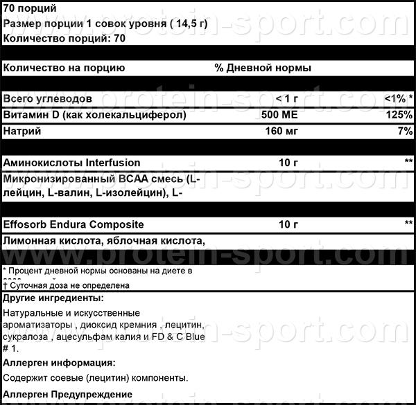 BSN  Amino X (1015 грамм)