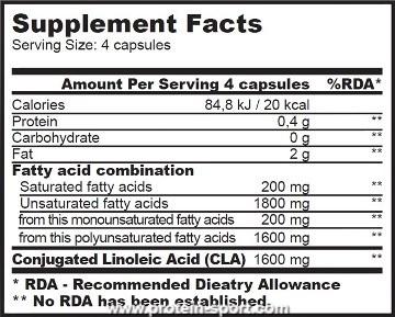 BioTech CLA 400 mg 80 caps