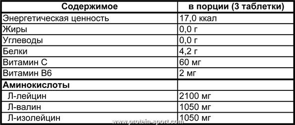 FitMax Amino BCAA Pro 4200 120 таблеток