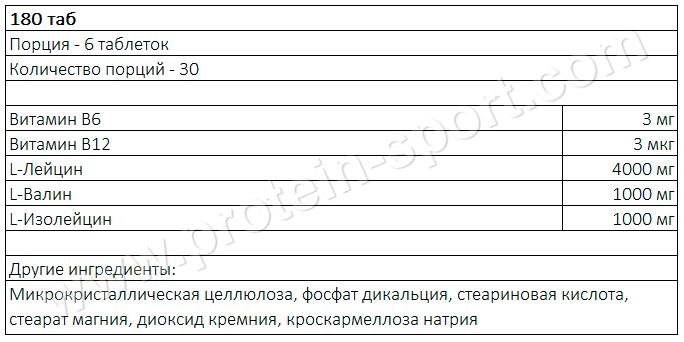 состав Nutrabolics M-BCAA 6000 (180 tablets)