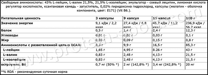 состав OLIMP BCAA Mega Caps 1100 (300 капсул)