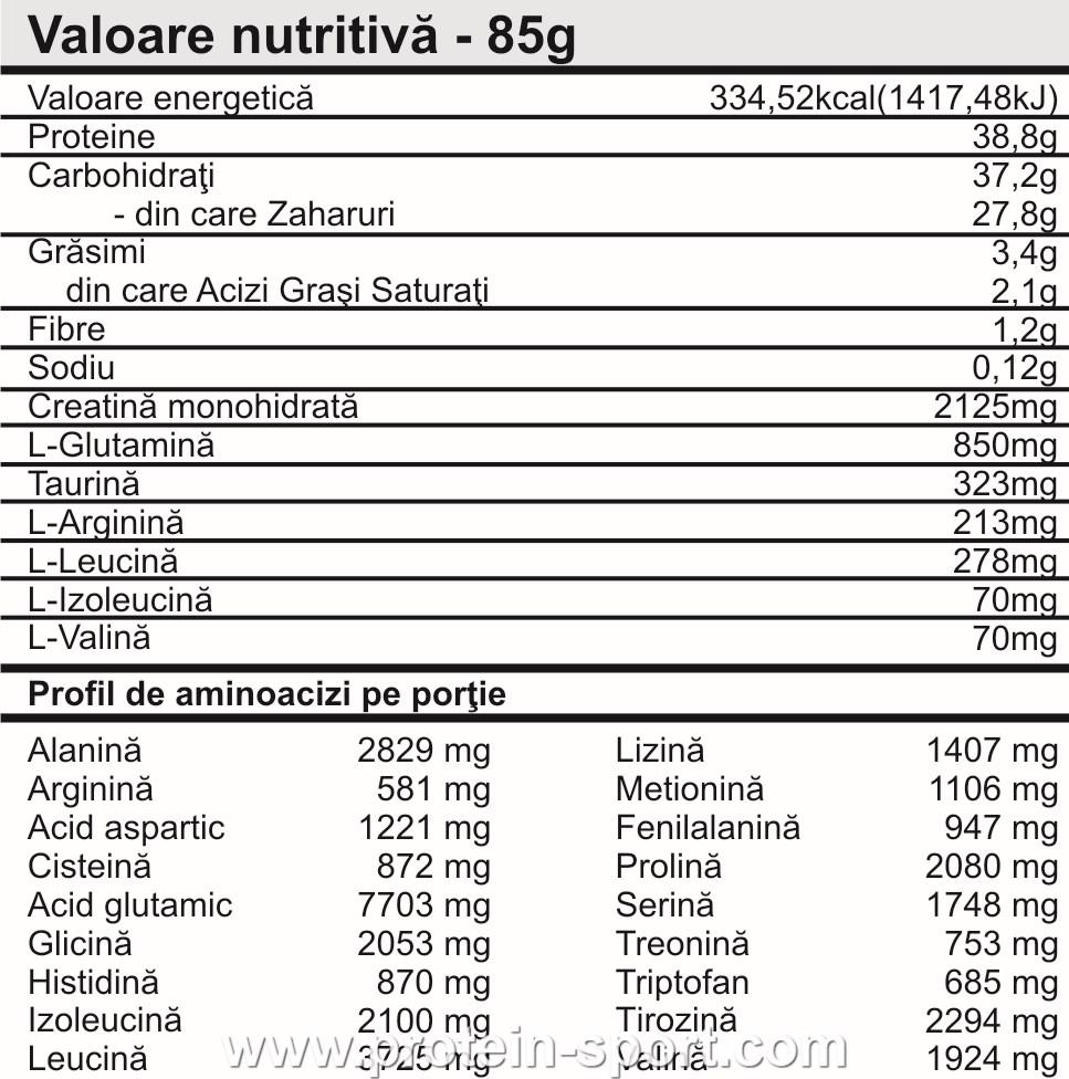 Pro Nutrition GFX-8 3000 грамм