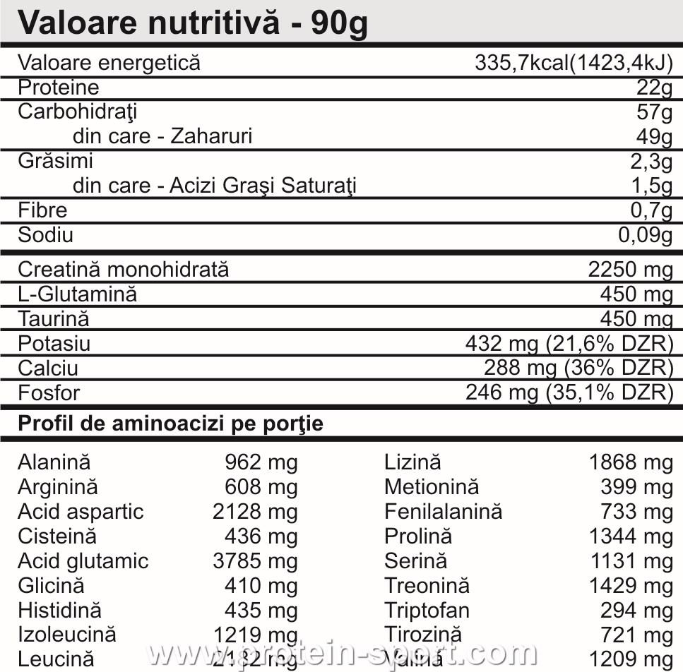 Pro Nutrition Pro Gainer 5000 грамм