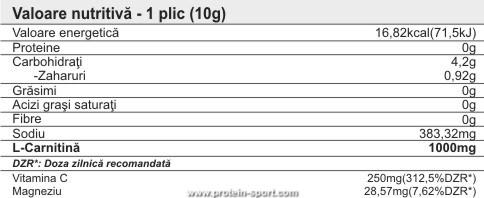 Pro Nutrition Carnitine FX 20 пакетиков х 10 грамм