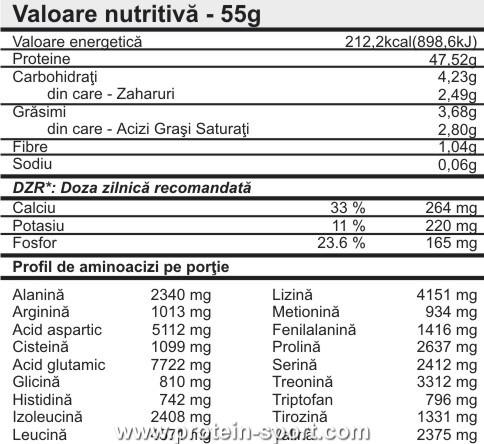 Pro Nutrition Iso Whey 2000 грамм