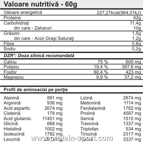 Pro Nutrition Milk&Egg 600 грамм