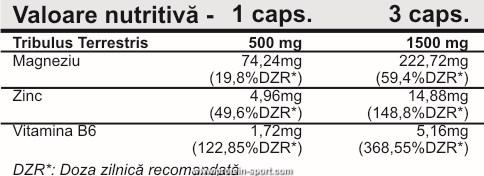 Pro Nutrition ZMA Tribulus 60 капсул