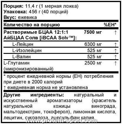 SAN  BCAA Reloaded (456 грамм)
