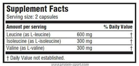 Scitec Nutrition BCCA 6400 125 tabs